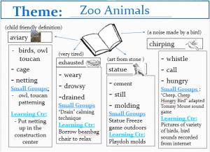 Zoo animals theme