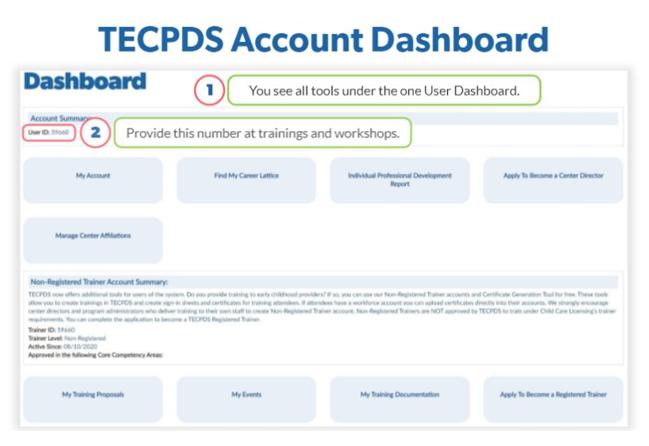 TECPDS dashboard